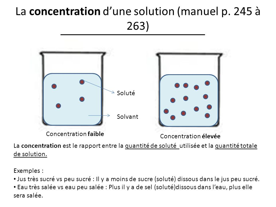 La concentration d'une solution (manuel p. 245 à 263)