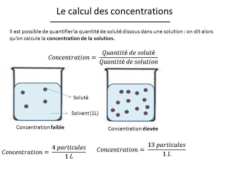 Le calcul des concentrations