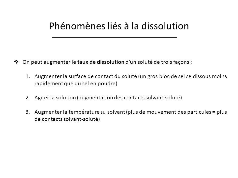 Phénomènes liés à la dissolution