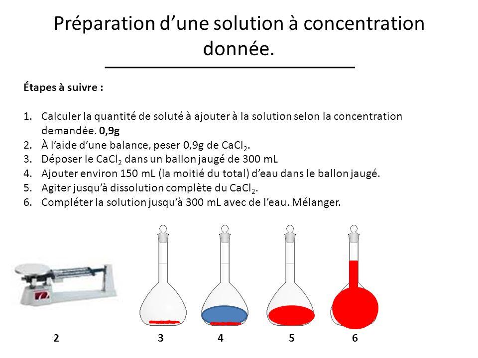 Préparation d'une solution à concentration donnée.