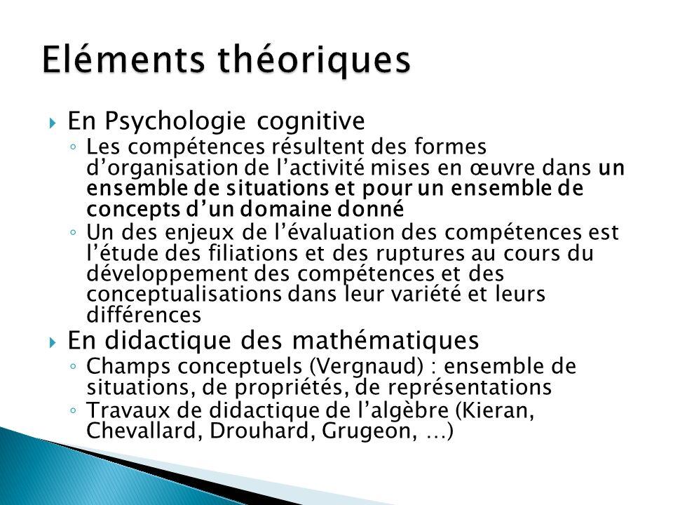 Eléments théoriques En Psychologie cognitive