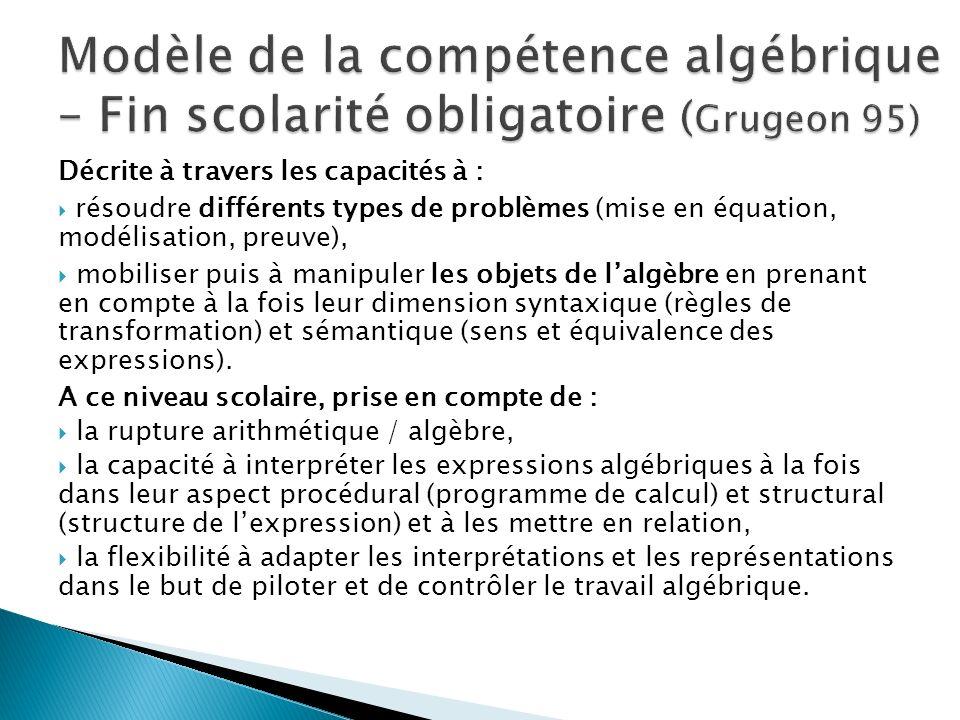 Modèle de la compétence algébrique – Fin scolarité obligatoire (Grugeon 95)