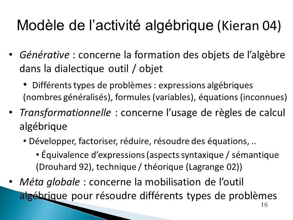 Modèle de l'activité algébrique (Kieran 04)