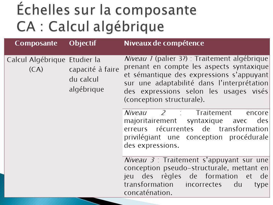 Échelles sur la composante CA : Calcul algébrique