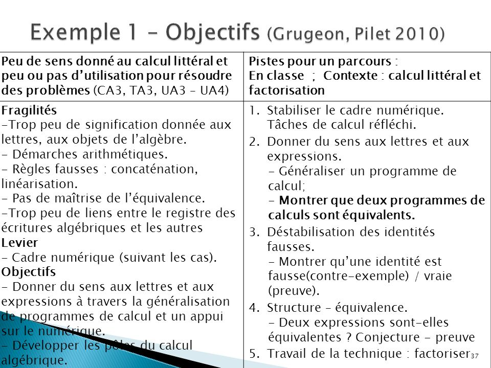 Exemple 1 – Objectifs (Grugeon, Pilet 2010)