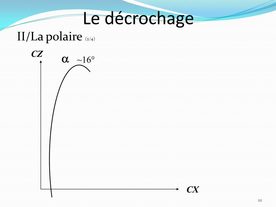 Le décrochage II/La polaire (2/4)