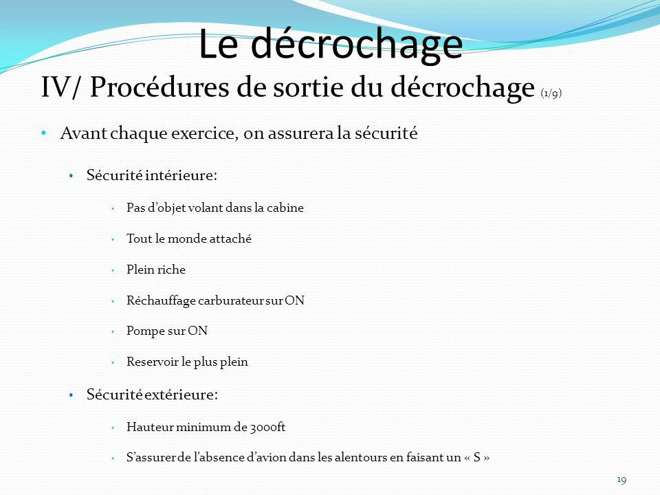 Le décrochage IV/ Procédures de sortie du décrochage (1/9)