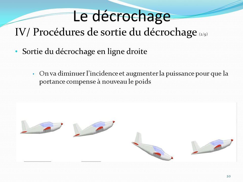 Le décrochage IV/ Procédures de sortie du décrochage (2/9)