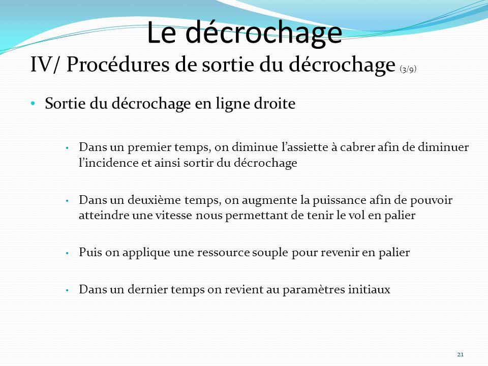 Le décrochage IV/ Procédures de sortie du décrochage (3/9)