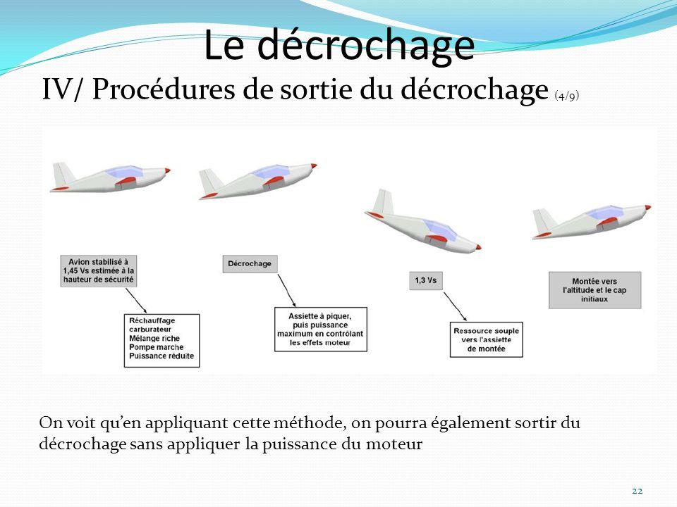 Le décrochage IV/ Procédures de sortie du décrochage (4/9)