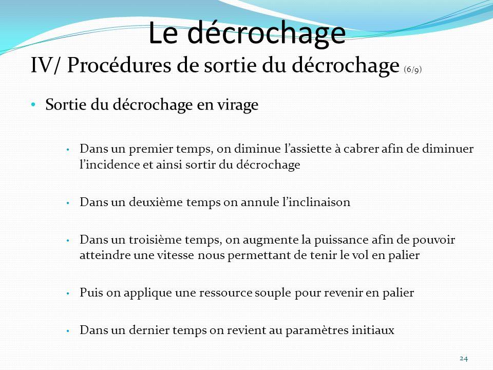 Le décrochage IV/ Procédures de sortie du décrochage (6/9)