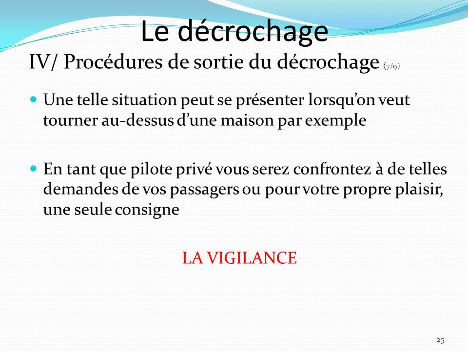 Le décrochage IV/ Procédures de sortie du décrochage (7/9)