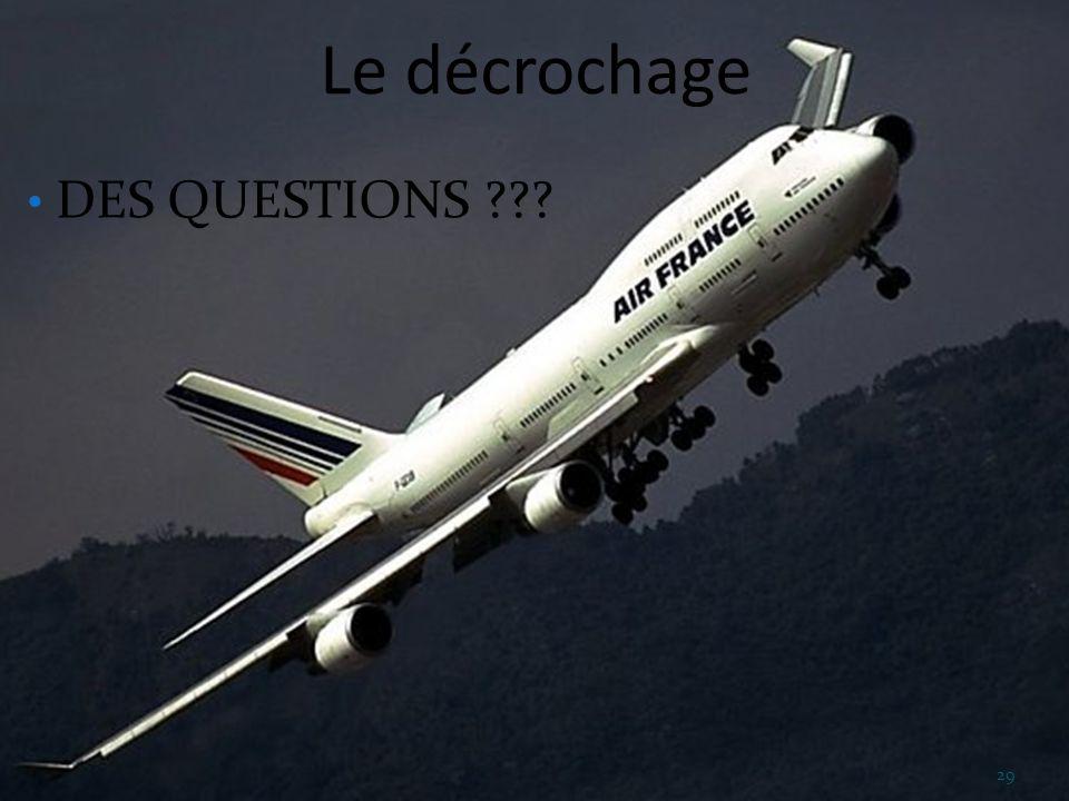 Le décrochage DES QUESTIONS