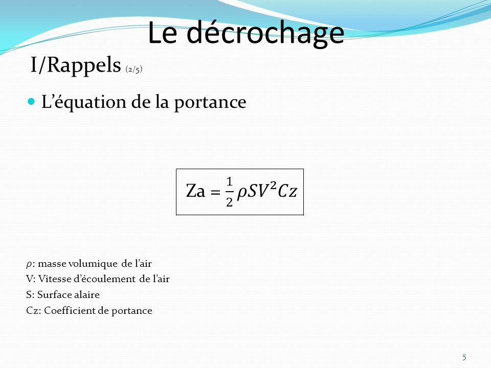 Le décrochage I/Rappels (2/5) L'équation de la portance