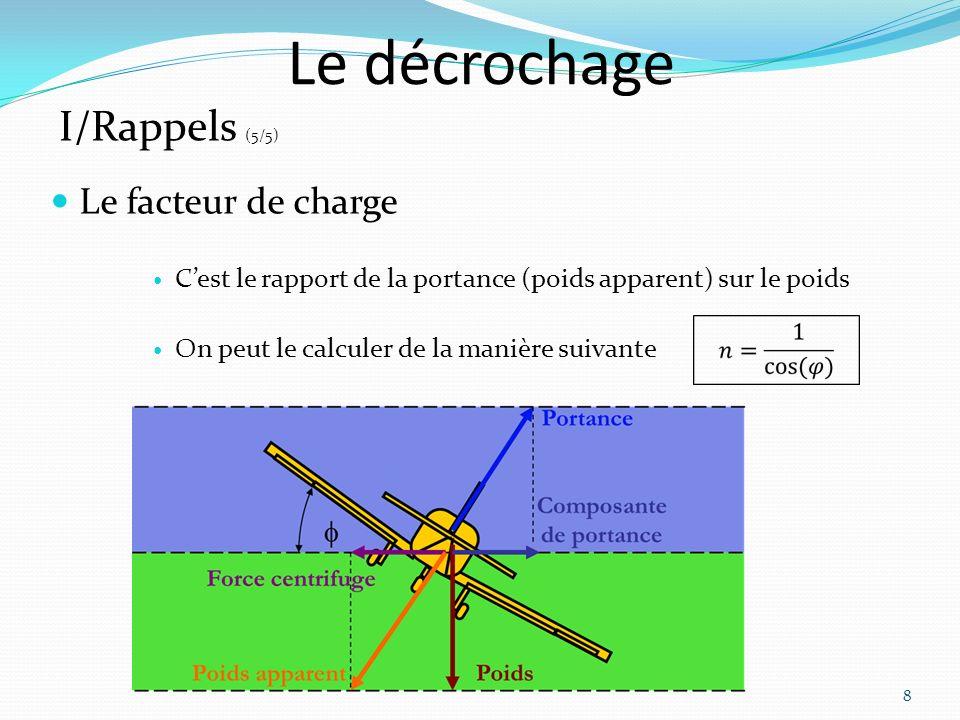 Le décrochage I/Rappels (5/5) Le facteur de charge
