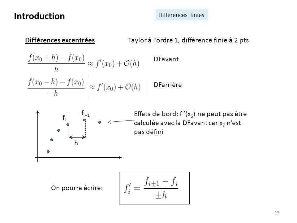 Introduction Différences excentrées
