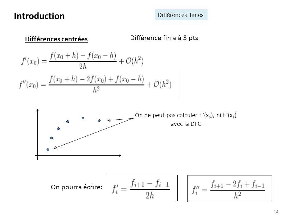On ne peut pas calculer f '(x6), ni f '(x1) avec la DFC