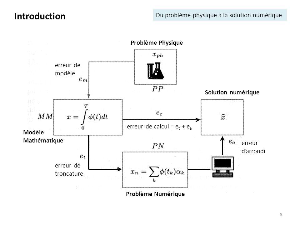 Introduction Du problème physique à la solution numérique