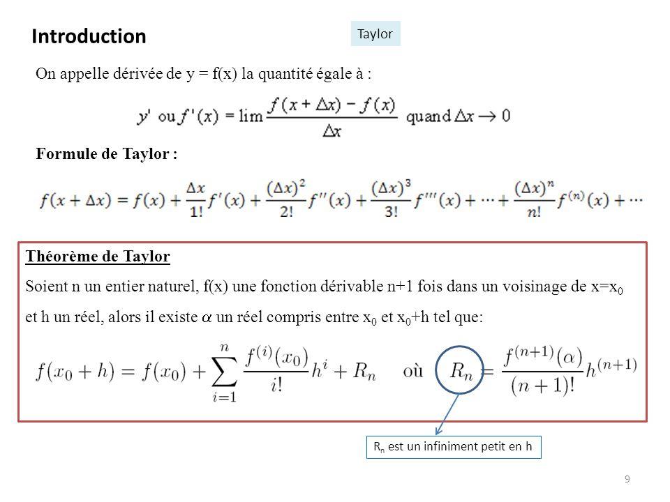 Introduction On appelle dérivée de y = f(x) la quantité égale à :
