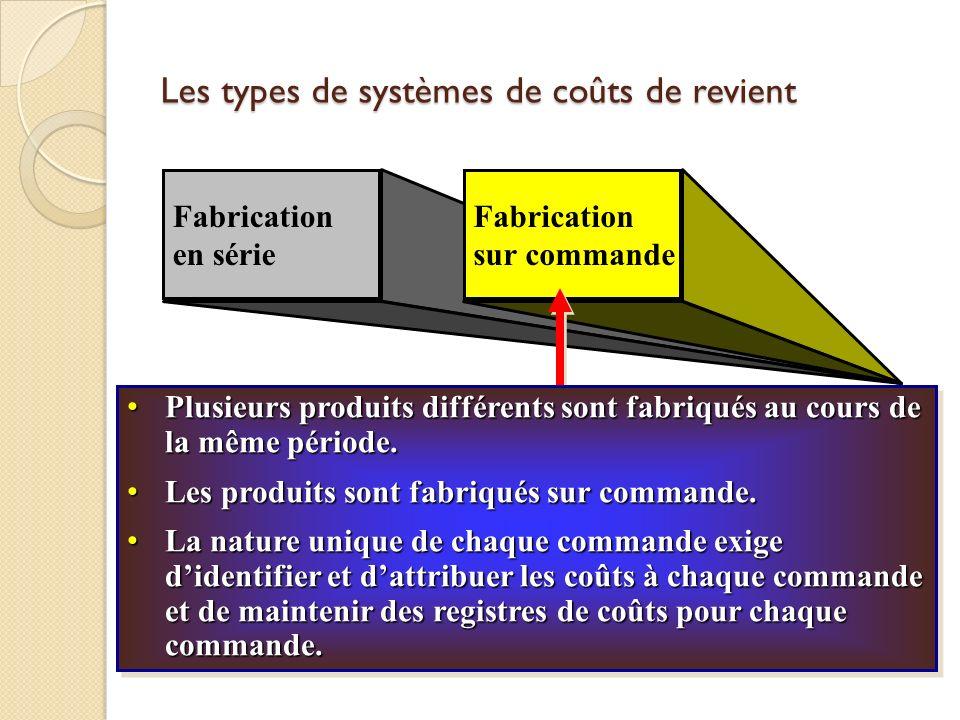 Les types de systèmes de coûts de revient