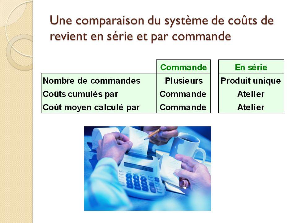 3-16 Une comparaison du système de coûts de revient en série et par commande