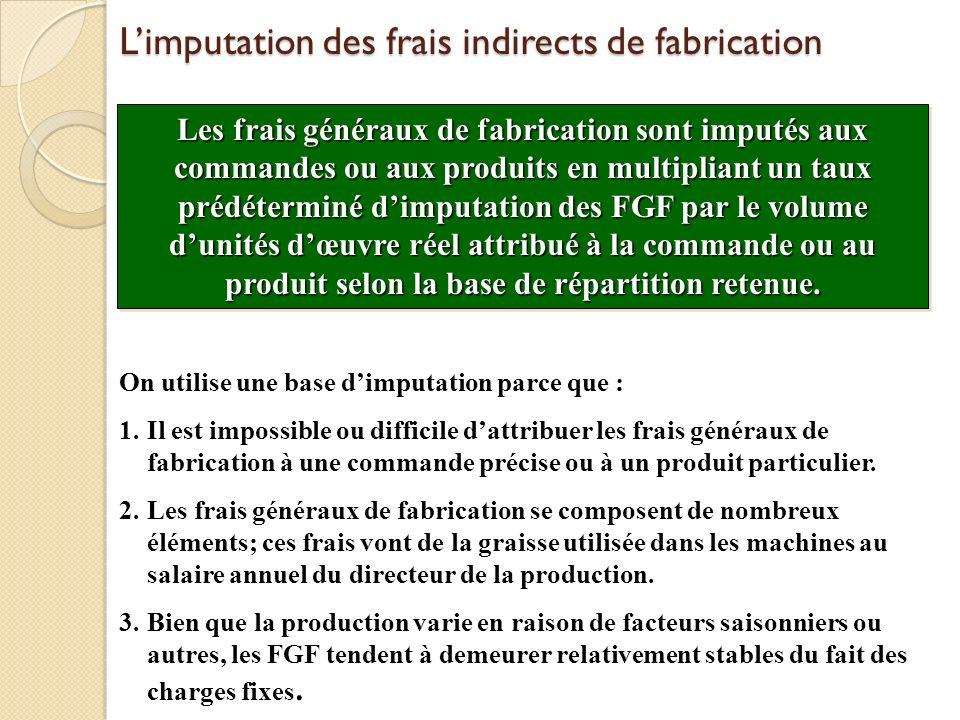 L'imputation des frais indirects de fabrication