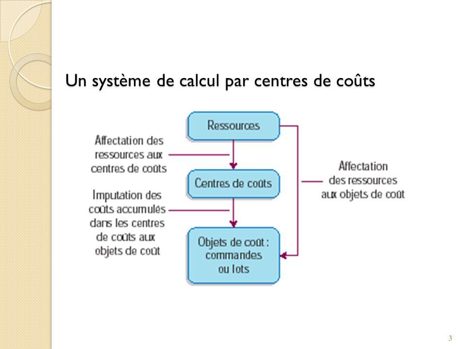 Un système de calcul par centres de coûts