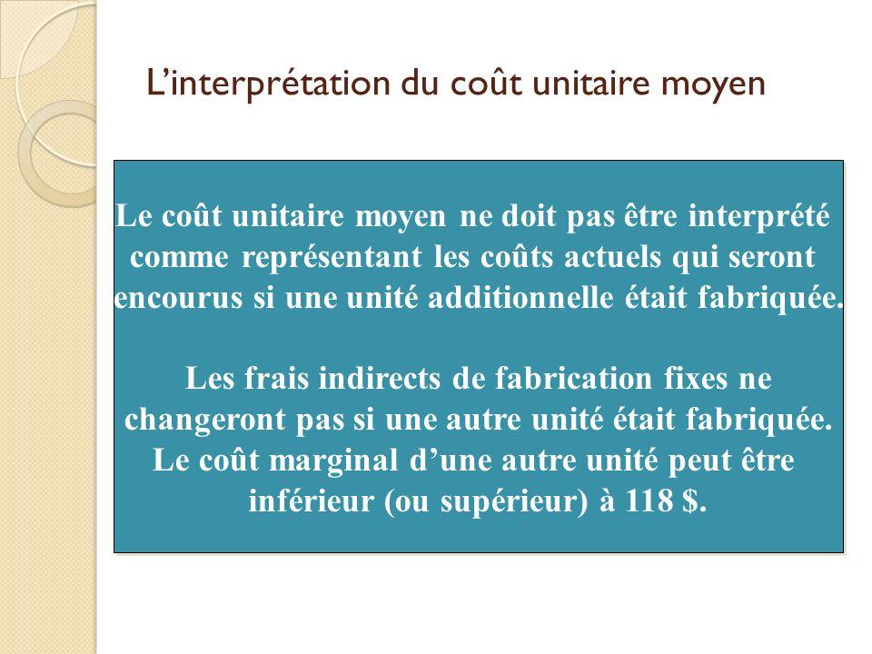 L'interprétation du coût unitaire moyen