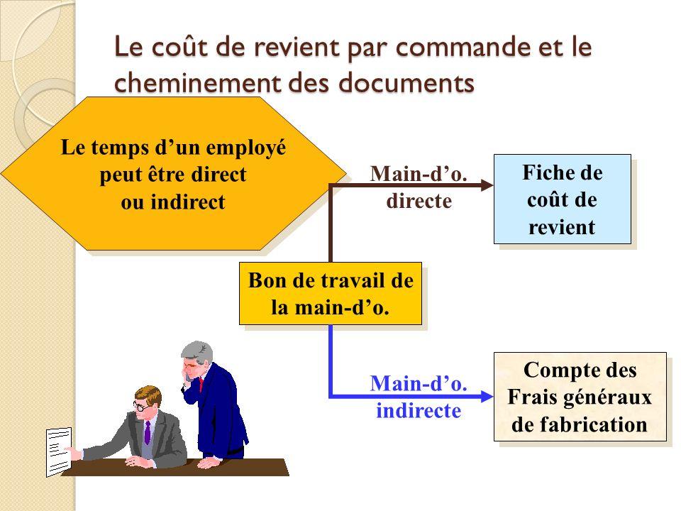 Le coût de revient par commande et le cheminement des documents