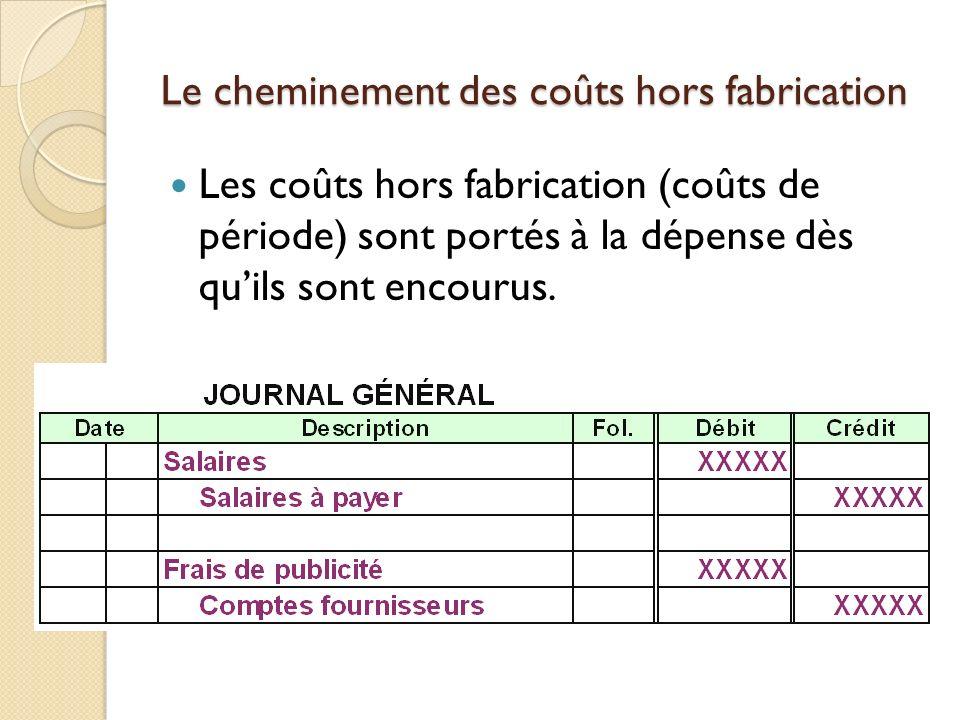 Le cheminement des coûts hors fabrication