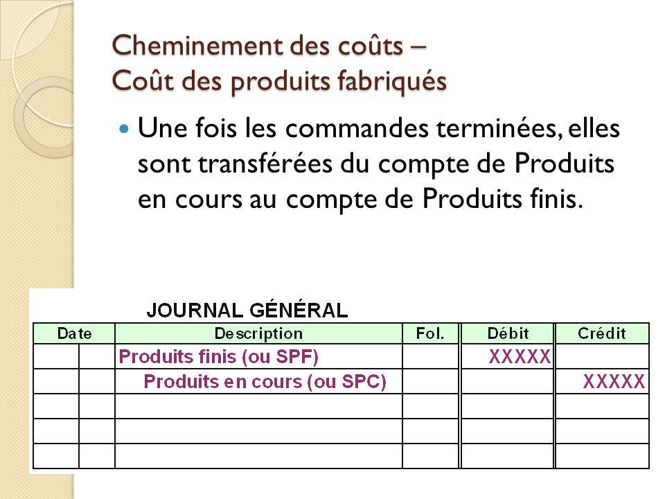 Cheminement des coûts – Coût des produits fabriqués