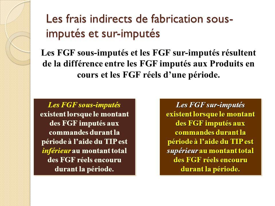 Les frais indirects de fabrication sous-imputés et sur-imputés