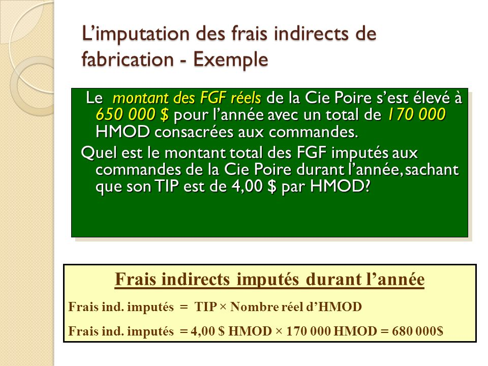 L'imputation des frais indirects de fabrication - Exemple
