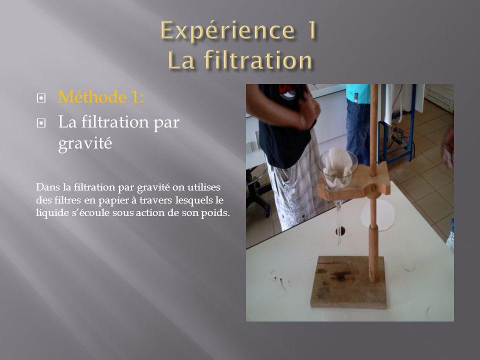 Expérience 1 La filtration