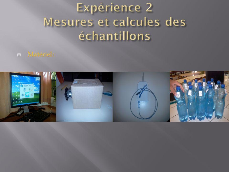 Expérience 2 Mesures et calcules des échantillons