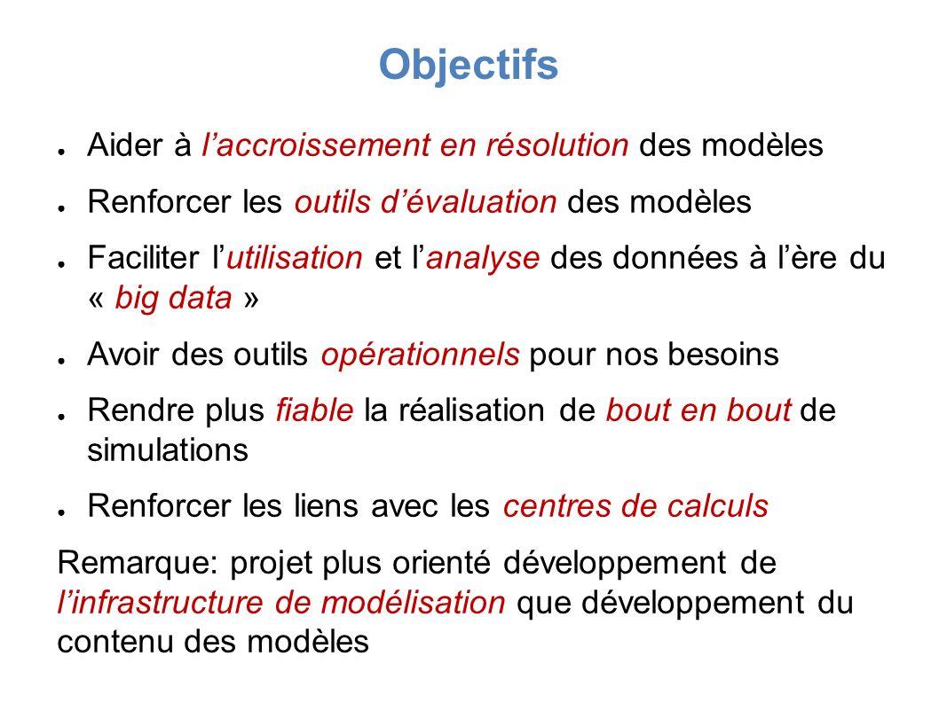 Objectifs Aider à l'accroissement en résolution des modèles