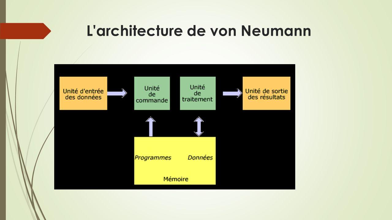 L architecture de von Neumann