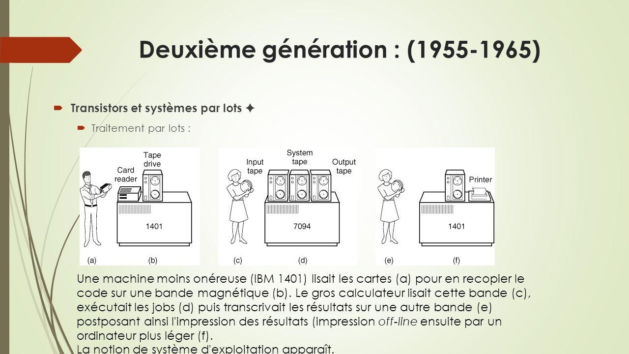 Deuxième génération : (1955-1965)