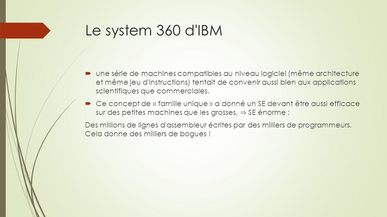 Le system 360 d IBM