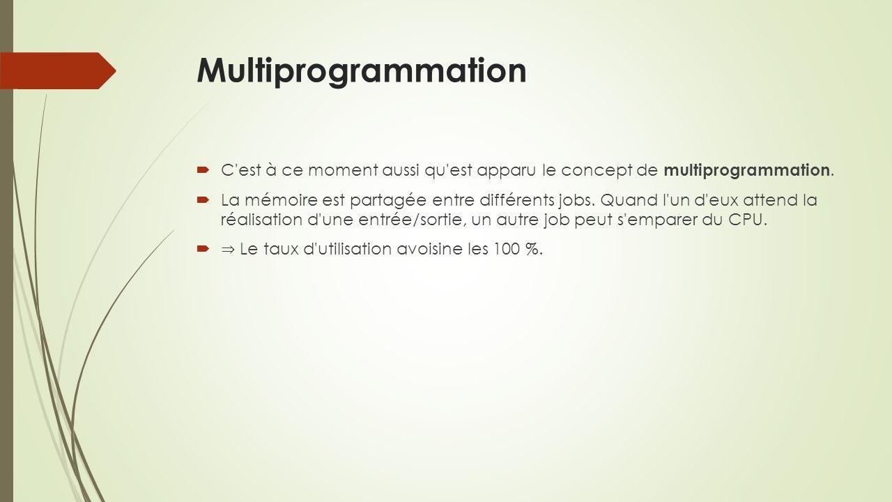 Multiprogrammation C est à ce moment aussi qu est apparu le concept de multiprogrammation.