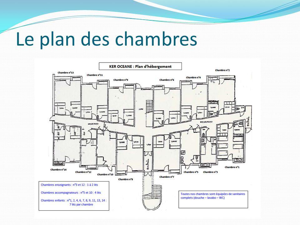 Le plan des chambres