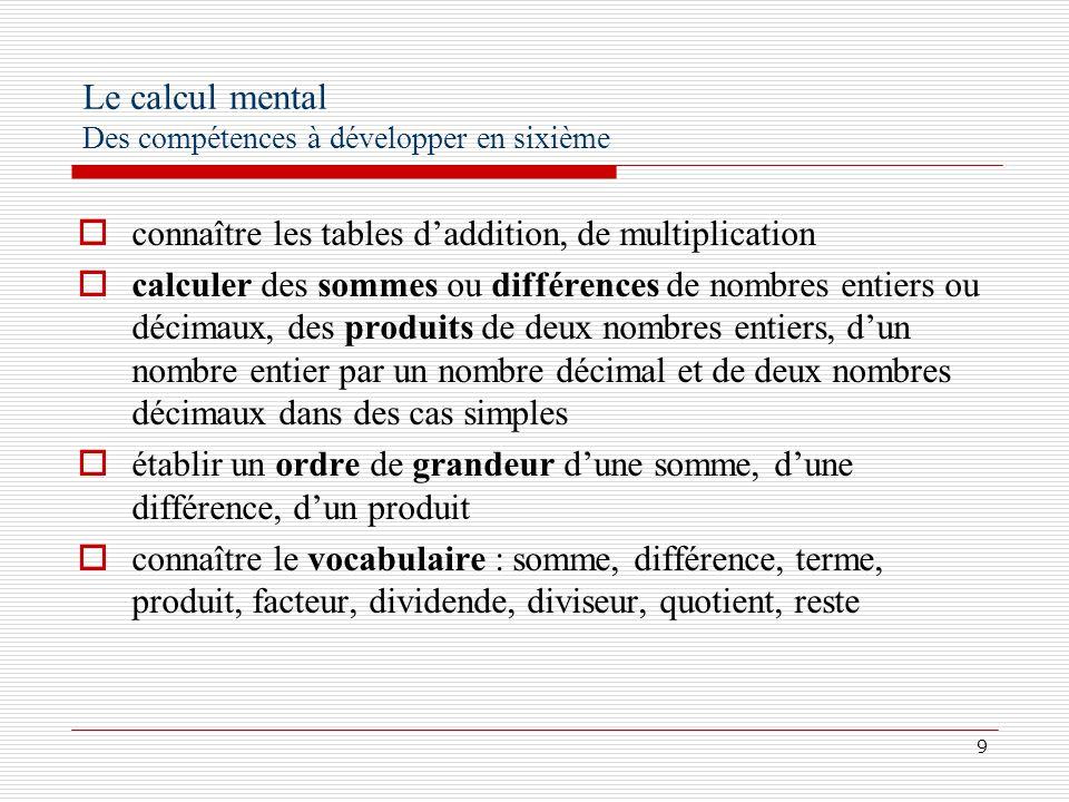 Le calcul mental Des compétences à développer en sixième