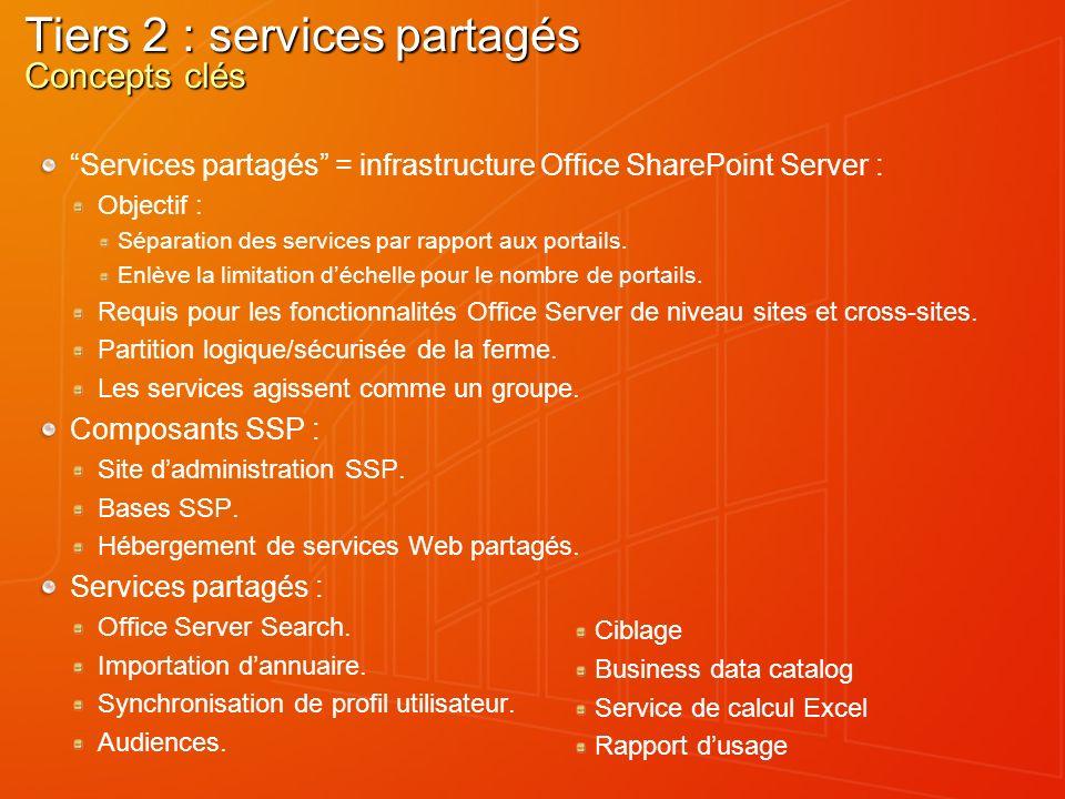 Tiers 2 : services partagés Concepts clés