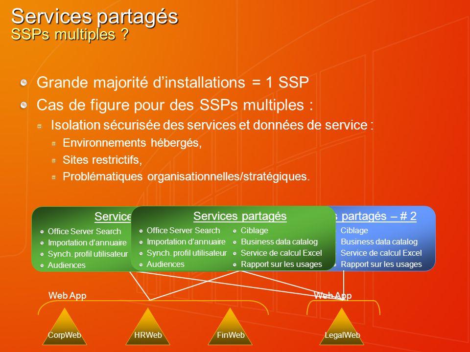 Services partagés SSPs multiples