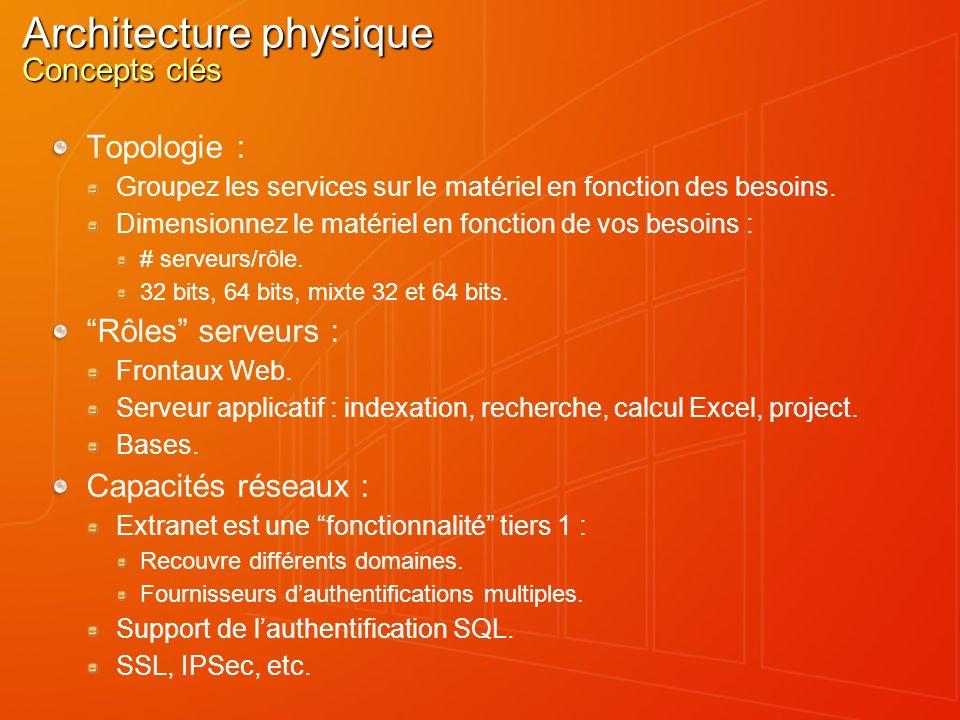 Architecture physique Concepts clés