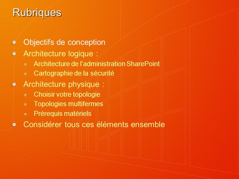 Rubriques Objectifs de conception Architecture logique :