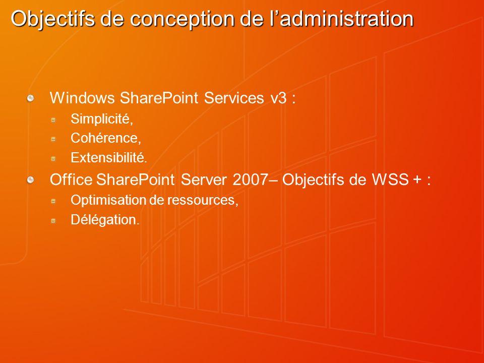 Objectifs de conception de l'administration