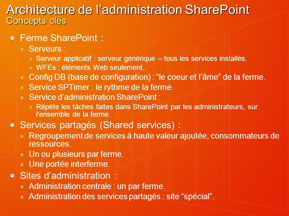 Architecture de l'administration SharePoint Concepts clés