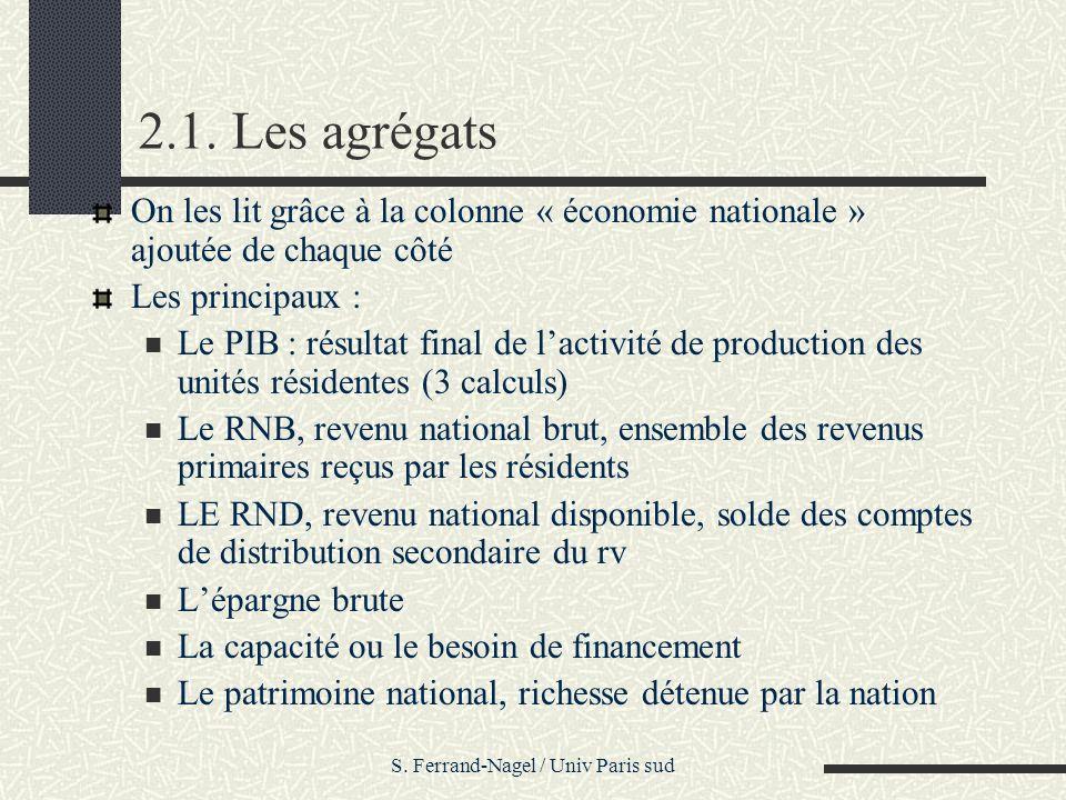 S. Ferrand-Nagel / Univ Paris sud