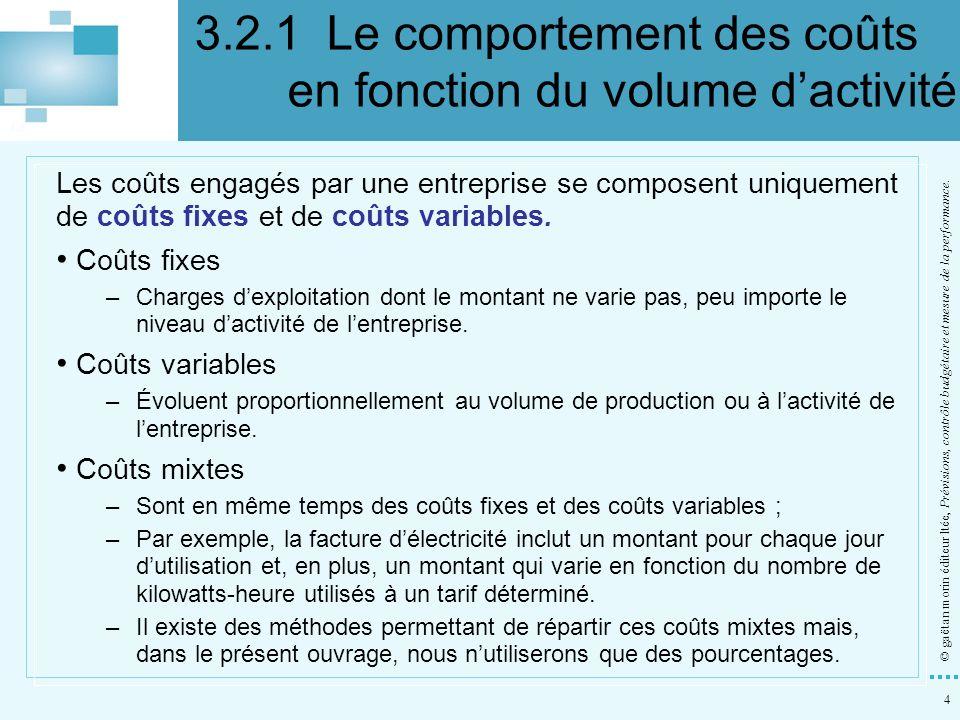 3.2.1 Le comportement des coûts en fonction du volume d'activité